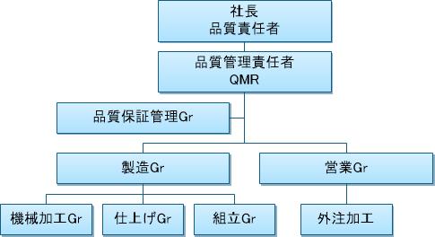 品質管理 江洲金属株式会社